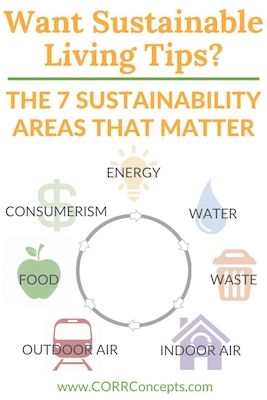 7 Areas of Sustainability for Sustainable Living Pinterest image